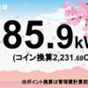 5/20の発電量は85.9kWh!
