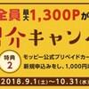 【moppy】新規登録ならキャンペーン中の今がチャンス!1時間の作業で6,300円+αのポイントゲット‼?登録からポイントゲットまでを徹底解説!
