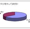 2015交渉の要求の背景を解説します(その6)  (5)「熊本県立学校非常勤講師の報酬の取り扱いについて(通知)」の報酬業務範囲について、その周知の徹底と積極的な活用を学校長に指導すること。