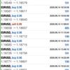 【 9月 14日 】FX自動売買記録:ユーロドル
