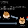 Unreal Engine 4 UE4学習 7日目 猫でも分かる#3講座を見る