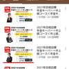資格試験対策☆予備校の無料動画みまくりのススメ(特に社労士試験)