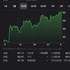 【アメリカ株】VYMの購入実績(2021年3月1日時点)(配当生活)