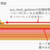 clock_gettime()で負荷をかけたEC2をNetflix FlameScopeでのぞいてみた