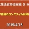 【テゾス17%上昇】2019/4/15 仮想通貨時価総額19兆6000億