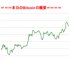 ■途中経過_1■BitCoinアービトラージ取引シュミレーション結果(2017年9月17日)