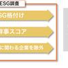 「UBS MSCI先進国サステナブル株式インデックス・ファンド」をチェック