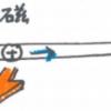物理学酒場4': 磁場①補習