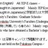 【交換前】龍谷大學交換申請▶▷▶▷下集