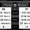 2017/1/21 vs富山戦レビュー