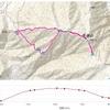 ▲木曽・風越山(1,699m) 2021年5月11日