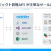 freee プロジェクト管理 の API をドライバー化:各種ツールから接続してみた