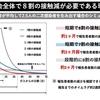 感染症では開発途上国の日本
