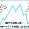 【国内株式初心者】2021年9月7日取引した銘柄の記録