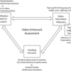 医学教育におけるビデオを用いた評価の理解と手順の開発