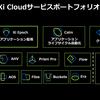 マルチクラウドにおけるアプリケーションの監視ソリューション~Xi Epochのご紹介~