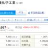 【ストップ高】大阪有機化学工業(4187)を買う