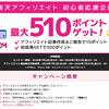 楽天アフェリエイトの初心者応援企画で510ポイントGET!