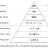 ラーニングピラミッドは信憑性なし!【教育関係者は要注意】