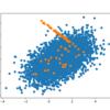 Python: 機械学習における不均衡データの問題点と対処法について
