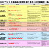中部地方 個人向け制度情報③(石川県・富山県・新潟県)