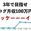 【一旦非公開】ブログ運営1年目で月1万円稼げたあなたは、統計上3年後に月収100万円を超えている可能性が高い