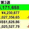 11万円減】投資状況 2021年5月第2週