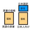 電子書籍で可能になる、IT専門書翻訳の新しい形態