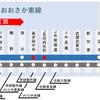 2019年JR西日本ダイヤ改正 新駅 おおさか東線全通 Aシートなど
