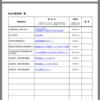 大阪市公立学校・幼稚園教員採用選考テストにおけるボランティア加点登録