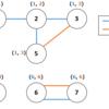 ABC049-D:連結 / Connectivity(400)