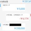 20万円もらいました