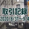 2020/8/31週の米国株オプション取引(確定利益$530、含み損$-5,858)