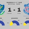 【サイドの立ち位置を巡る駆け引き】J2 第36節 栃木SC vs ヴァンフォーレ甲府(△1-1)