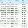 6月発電量 大公開(Trina両面, JinKO, HUAWEI etc...,)梅雨の割にはなかなかいいじゃん♪