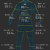 【ZOZOSUIT】お試し計測してみた。気になるスリーサイズも公開。