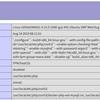 Docker ComposeでNginx+PHP+MySQL環境構築メモ