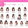 AKBに新グループ?『STM48』(埼玉48)を作ってみました。(2013/12/27更新)