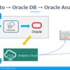 Oracle Analytics CloudにMarketoのデータを連携させてビジュアライズ