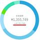 ETFを自動で分散投資するロボアドバイザー「WealthNavi」(ウェルスナビ)を9ヶ月ほど続けてみた結果