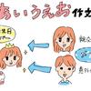 社内報『スカステ』紹介①「誕生日あいうえお作文」