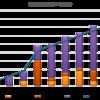 2017年4月資産推移報告