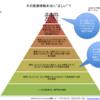【その医療情報本当に正しい?】根拠に基づく医療情報のピラミッド