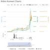 仮想通貨ADK/AidoskuneenのSlack/Telegramのアドレス&今年の展望