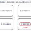 """価格が安定している暗号通貨 """"Stablecoin"""" 概要"""