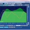 Voxengo CurveEQでまっ平らな周波数特性を作る