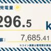 8/25〜8/31の総発電量は680.2kWh(目標比92.4%)でした