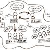 アクセシビリティとコミュニティ、未来へのアプローチ