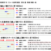 エプソムカップ2019【最終予想】