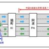 NEXCO西日本 E32 徳島自動車道 土成IC~脇町IC の一部で4車線化工事が完成